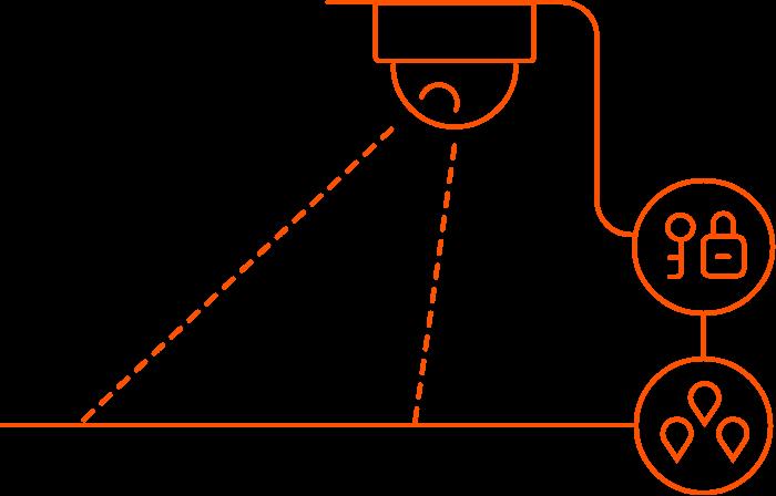 IP security camera angle