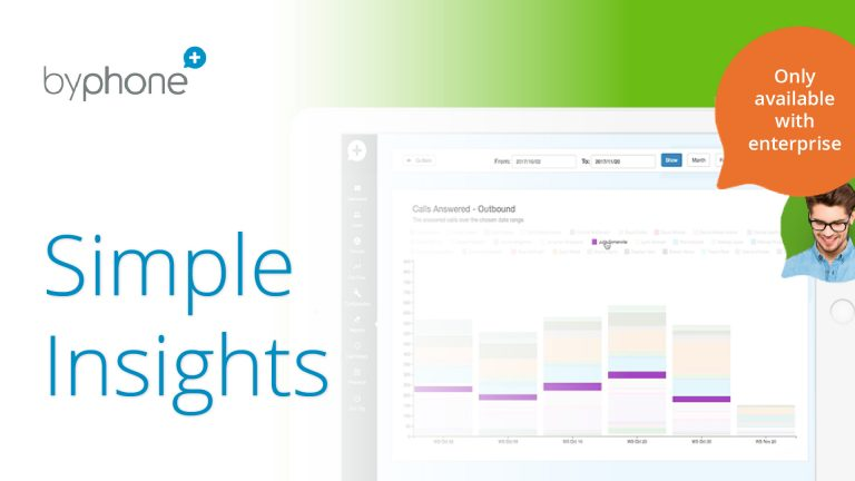 VoIP simple insights